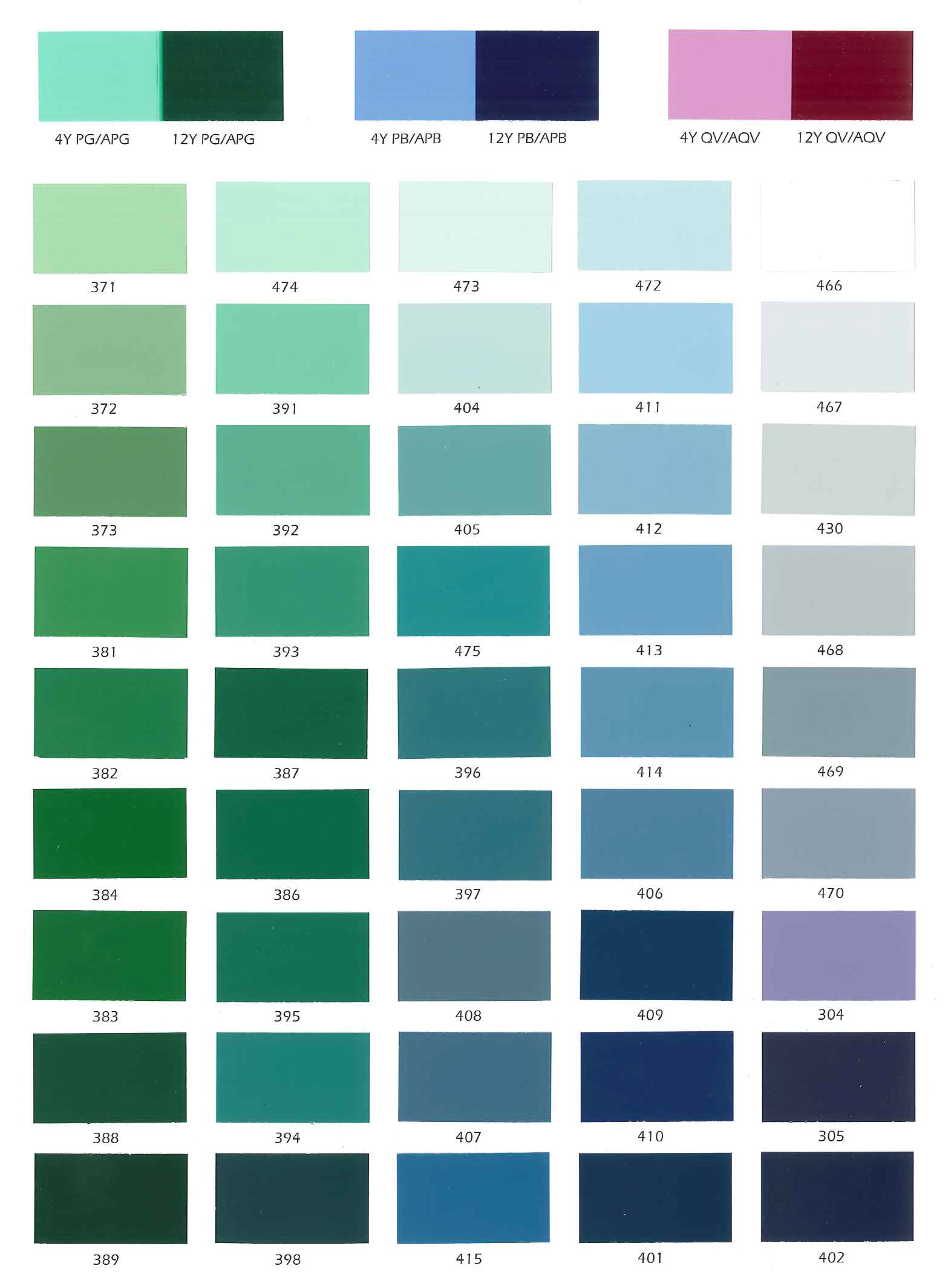 Industrial Paint Color Cards